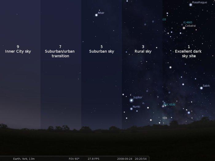 Bortle_Stellarium
