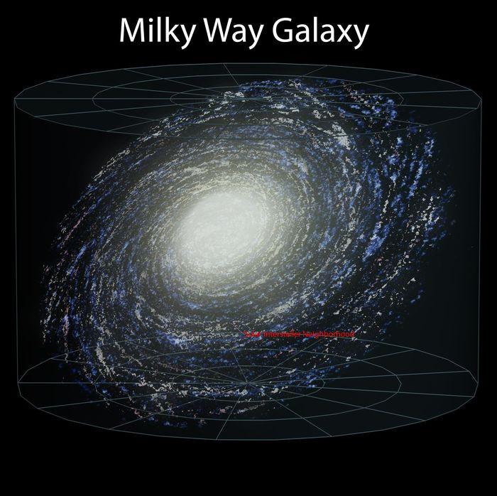 Nuestra galaxia, la vía Láctea (Fuente)