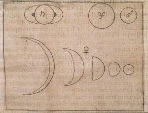 Fases Venus Galileo