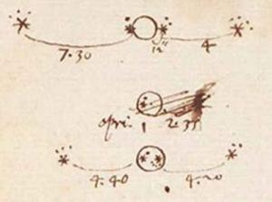 Satélites Galileo