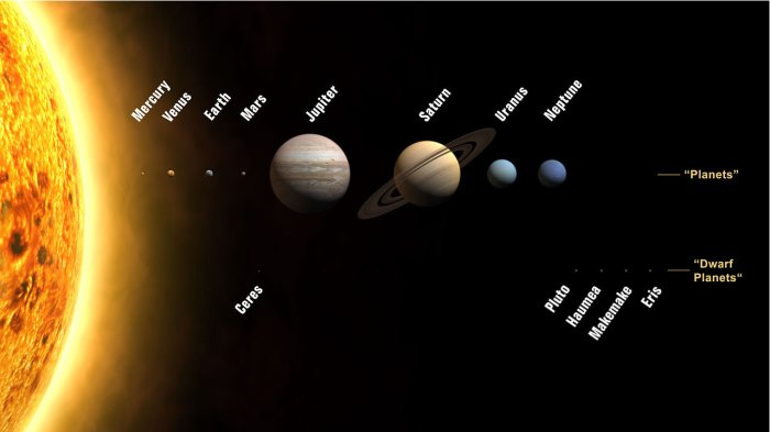 Sistema solar a escala de diámetros