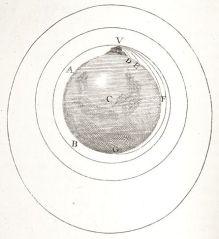 Cañón imaginario propuesto por Newton en el que cada vez se lanza un proyectil con mayor velocidad (Fuente)