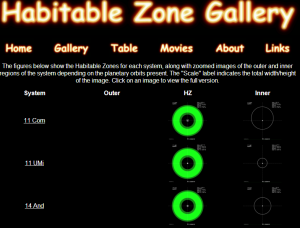 The Habitable Zone Gallery en http://www.hzgallery.org