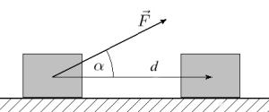 Trabajo que realiza una fuerza constante en una trayectoria rectilínea (Fuente)
